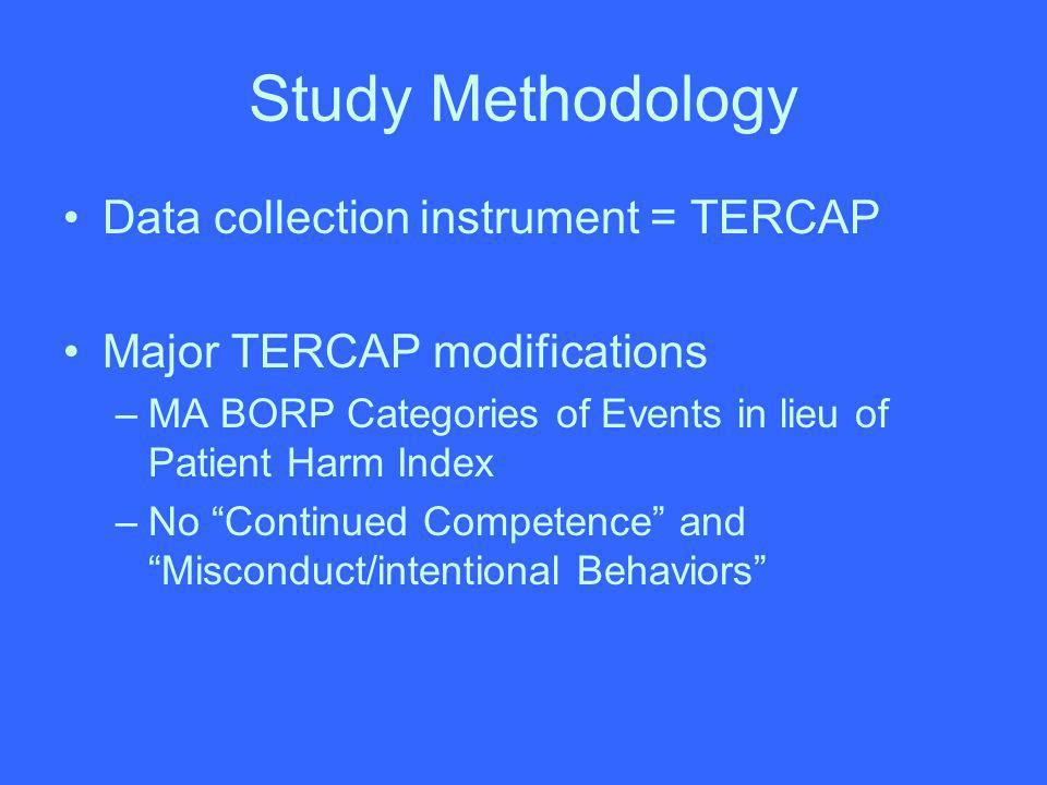 Recommendations Nursing Theory Simplicity of TEMM constructs provided a valuable heuristic approach to investing the variables of interest Concepts in TERCAP instrument provided an effective method for data analysis Importance of language in the development of instruments Error management strategies should be investigated