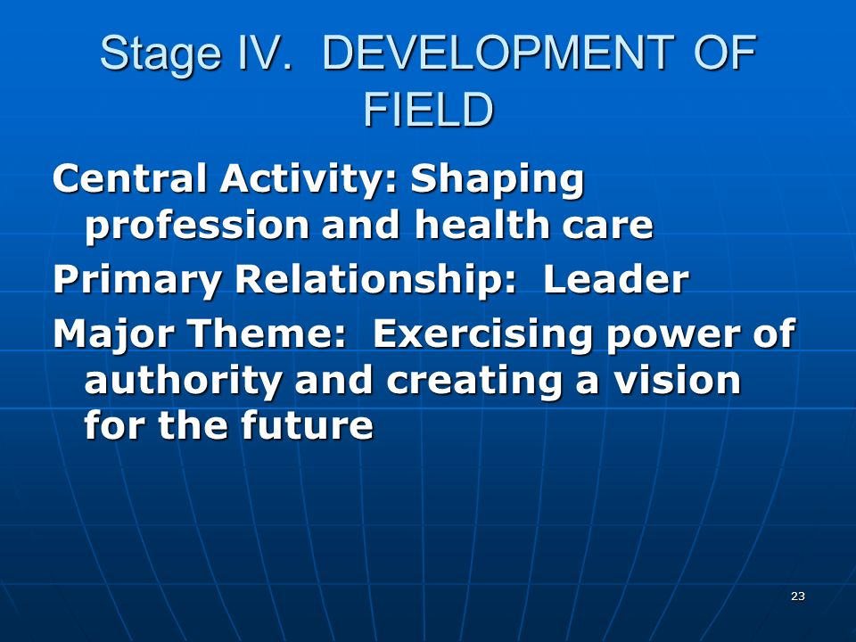 23 Stage IV. DEVELOPMENT OF FIELD Central Activity: Shaping profession and health care Primary Relationship: Leader Major Theme: Exercising power of a