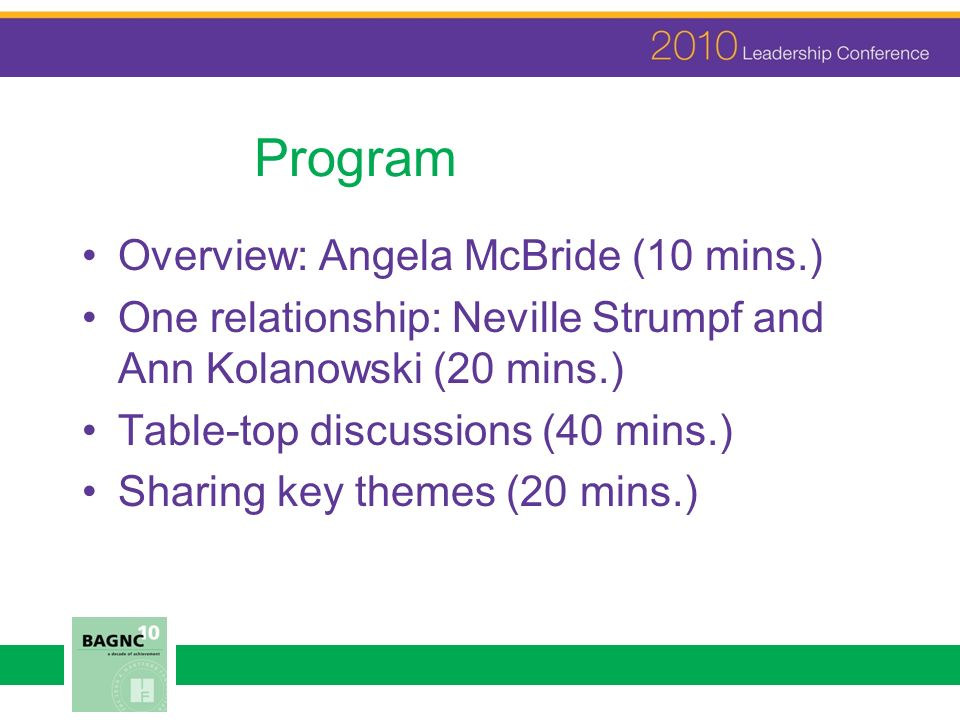Program Overview: Angela McBride (10 mins.) One relationship: Neville Strumpf and Ann Kolanowski (20 mins.) Table-top discussions (40 mins.) Sharing k