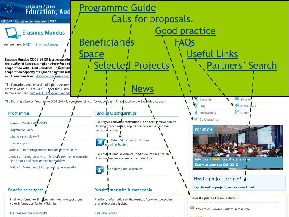 28 EM Joint Programmes Useful Links EMQA - Erasmus Mundus Quality Assessment http://www.emqa.eu JOIMAN - Joint Degree Management and Administration Network https://www.joiman.eu/Pages/Project.aspx ENQA – European Association for Quality Assurance http://www.enqa.eu/ ECA - European Consortium for Accreditation http://eacea.ec.europa.eu/erasmus_mundus/results_compendia/ selected_projects_en.php http://eacea.ec.europa.eu/erasmus_mundus/results_compendia/ selected_projects_en.php 28