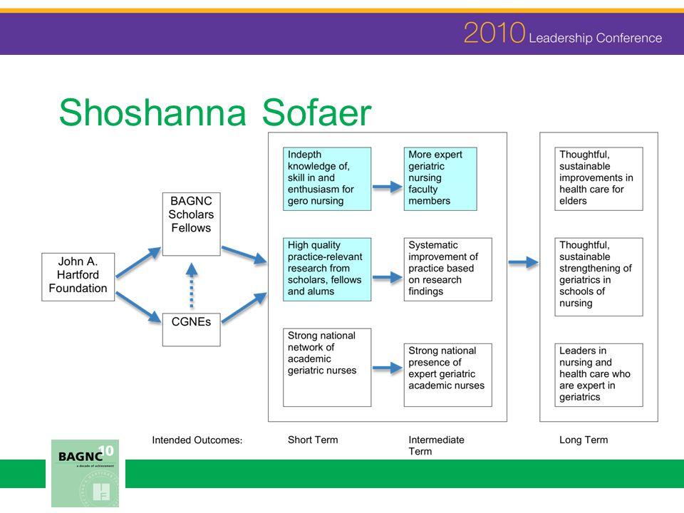Shoshanna Sofaer