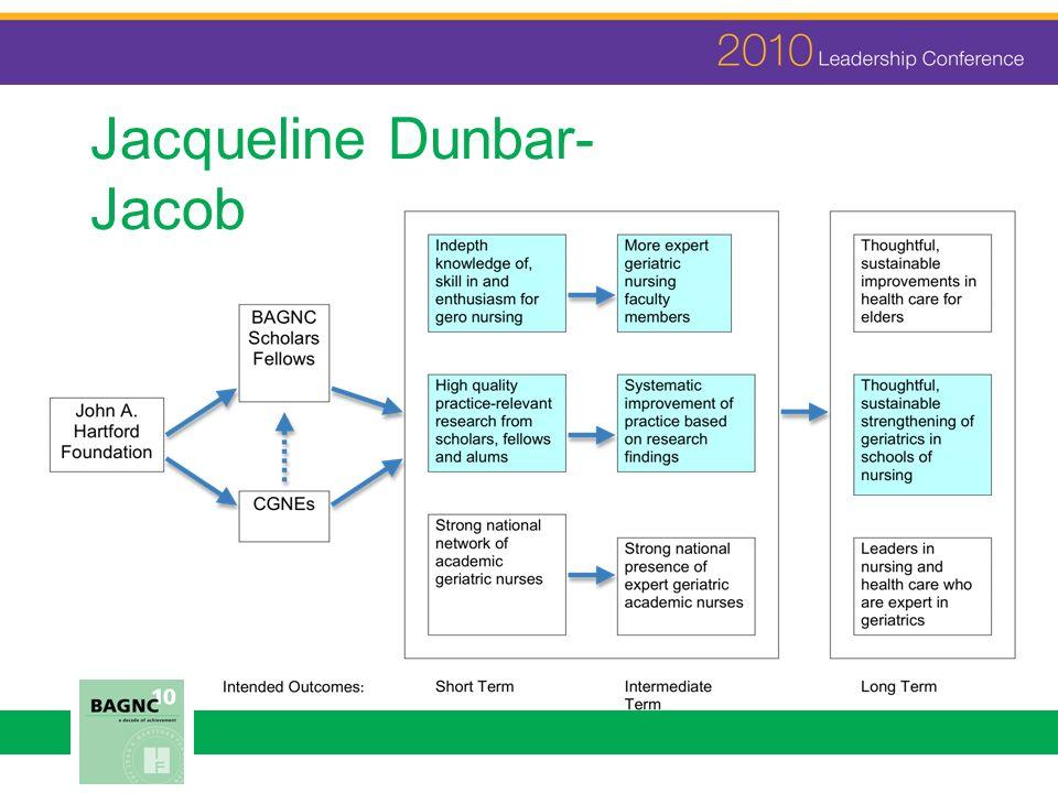 Jacqueline Dunbar-Jacob Accomplishments at All Levels: A Deans Perspective