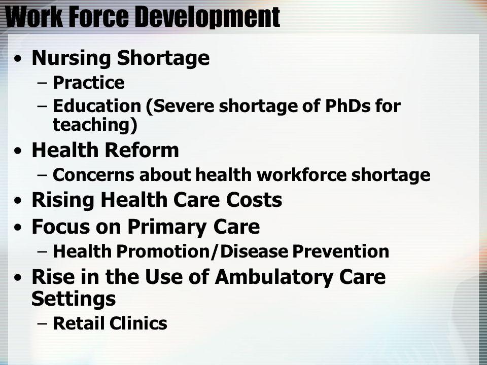 Work Force Development Nursing Shortage –Practice –Education (Severe shortage of PhDs for teaching) Health Reform –Concerns about health workforce sho
