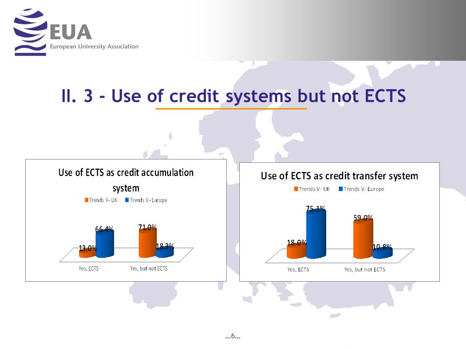 …6… II. 3 - Use of credit systems but not ECTS