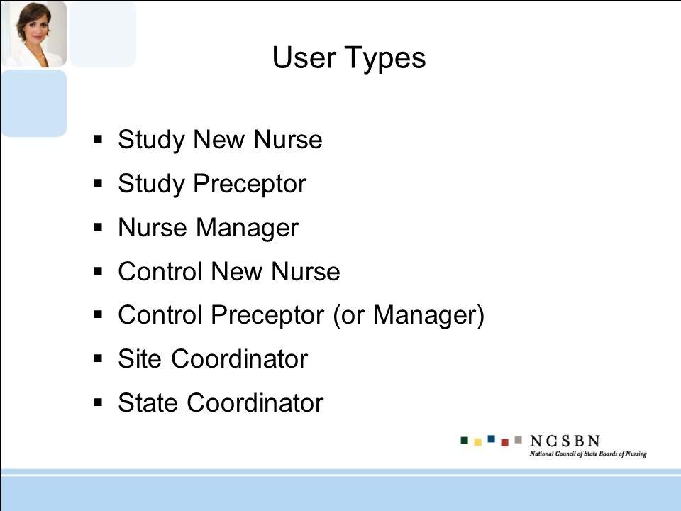 User Types Study New Nurse Study Preceptor Nurse Manager Control New Nurse Control Preceptor (or Manager) Site Coordinator State Coordinator