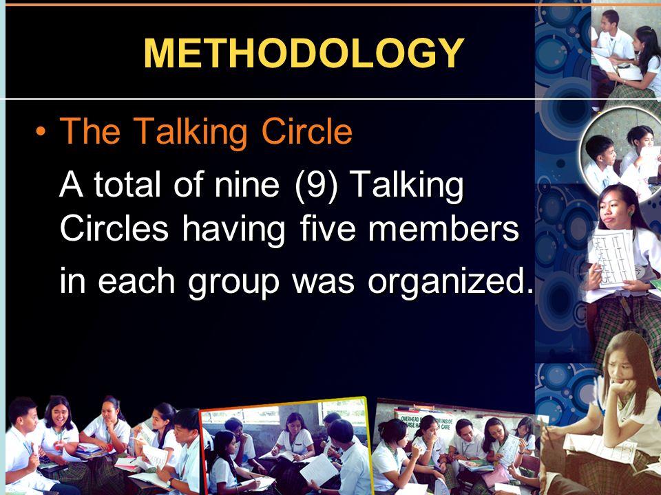 METHODOLOGY The Talking Circle A total of nine (9) Talking Circles having five members in each group was organized. The Talking Circle A total of nine