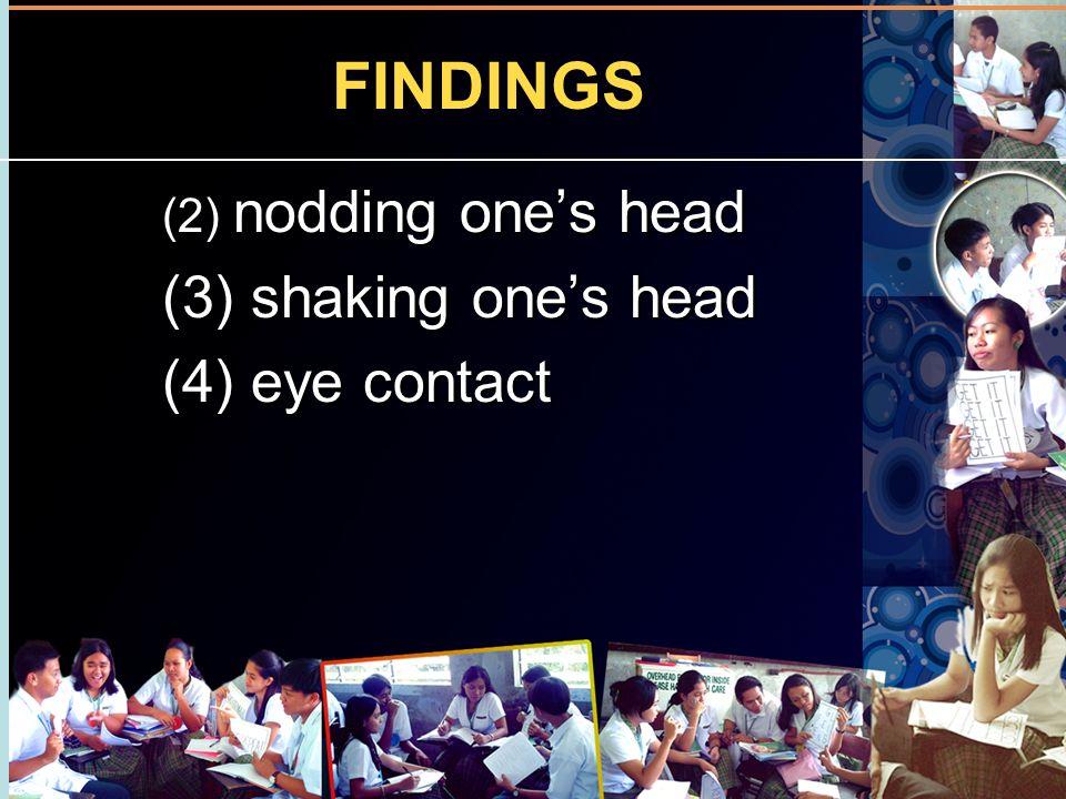 FINDINGS (2) nodding ones head (3) shaking ones head (4) eye contact (2) nodding ones head (3) shaking ones head (4) eye contact
