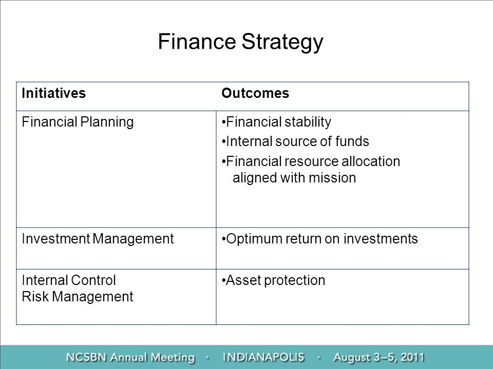 Finance Strategy InitiativesOutcomes Financial PlanningFinancial stability Internal source of funds Financial resource allocation aligned with mission Investment ManagementOptimum return on investments Internal Control Risk Management Asset protection