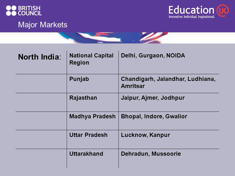 Major Markets North India: National Capital Region Delhi, Gurgaon, NOIDA PunjabChandigarh, Jalandhar, Ludhiana, Amritsar RajasthanJaipur, Ajmer, Jodhp