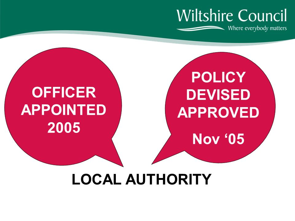 LOCAL AUTHORITY OFFICER APPOINTED 2005 POLICY DEVISED APPROVED Nov 05