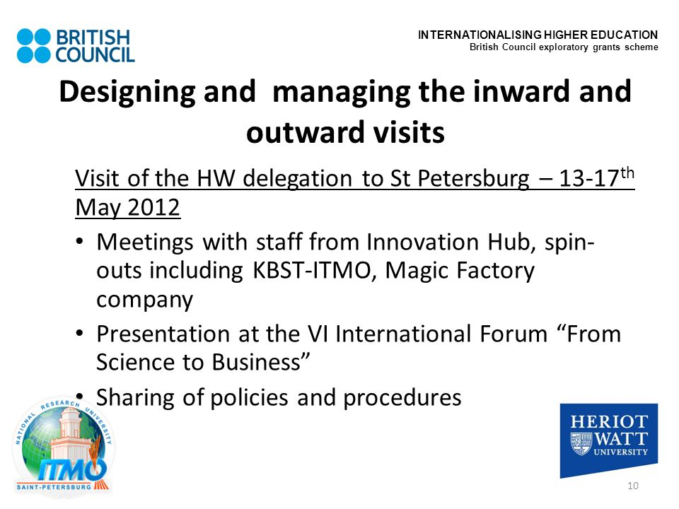 Designing and managing the inward and outward visits Visit of the HW delegation to St Petersburg – 13-17 th May 2012 Meetings with staff from Innovati
