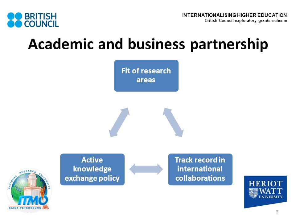 Academic and business partnership Fit of research areas Track record in international collaborations Active knowledge exchange policy 3 INTERNATIONALI