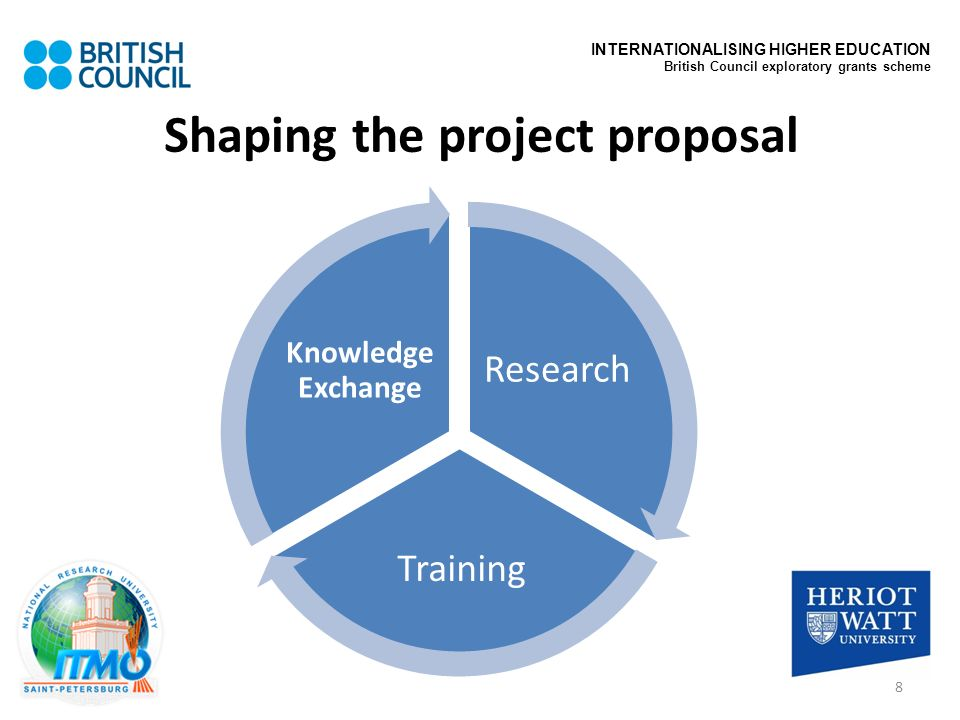 Shaping the project proposal Research Training Knowledge Exchange 8 INTERNATIONALISING HIGHER EDUCATION British Council exploratory grants scheme