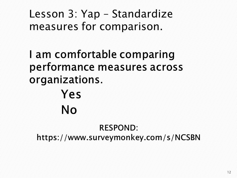 RESPOND: https://www.surveymonkey.com/s/NCSBN Lesson 3: Yap – Standardize measures for comparison.