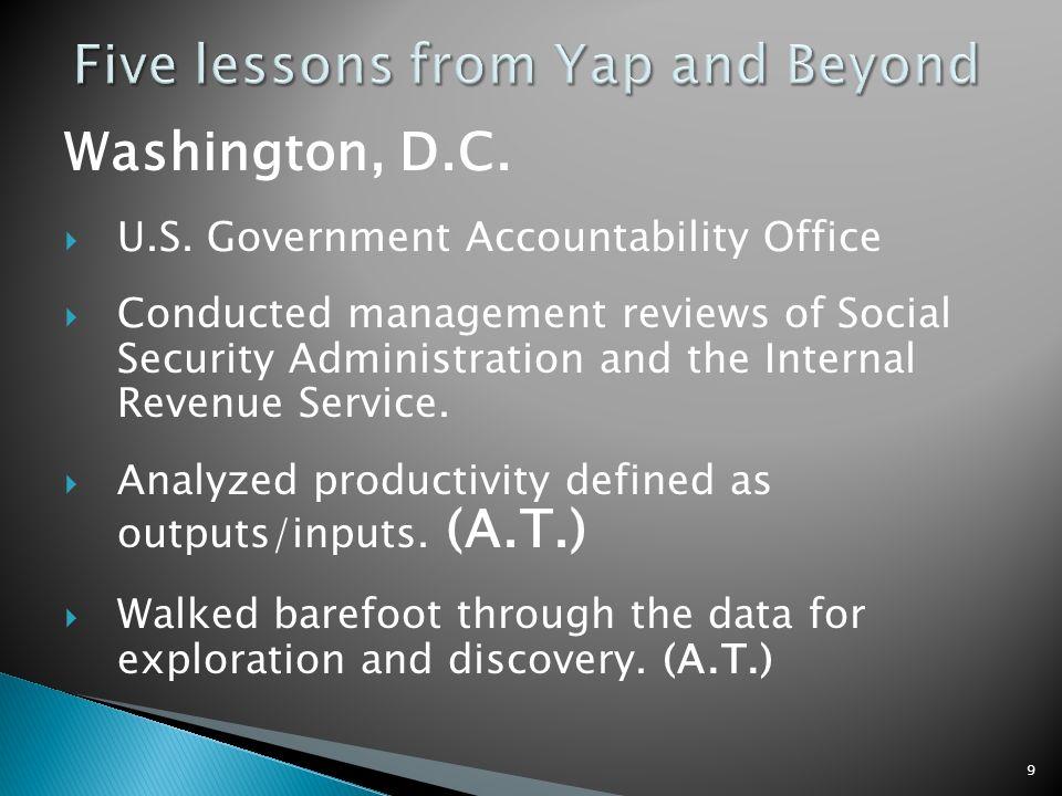 RESPOND: https://www.surveymonkey.com/s/NCSBN Lesson 2: Washington D.C.