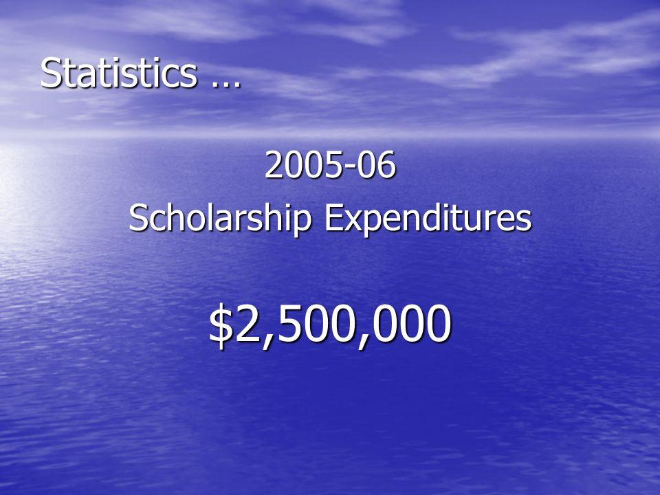 Statistics … 2005-06 Scholarship Expenditures $2,500,000