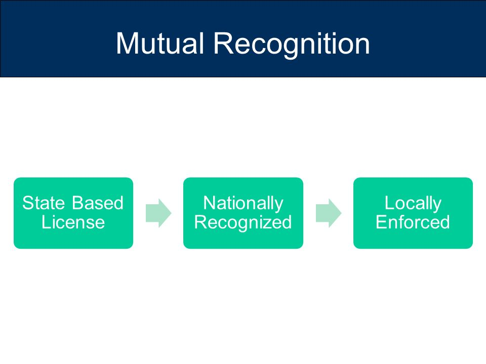 Mutual Recognition State Based License Nationally Recognized Locally Enforced