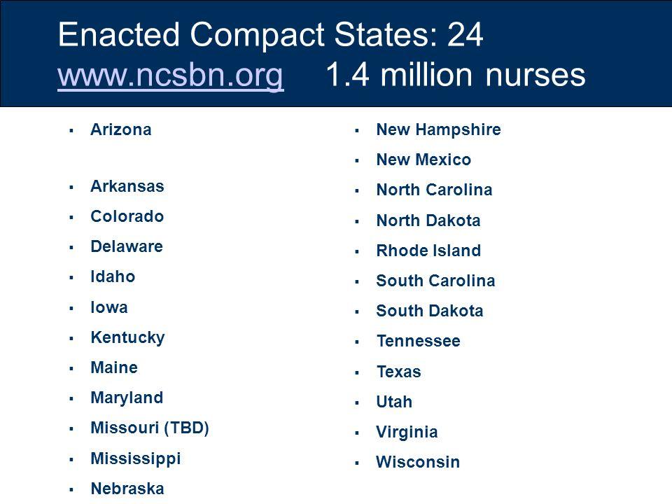 Enacted Compact States: 24 www.ncsbn.org 1.4 million nurses www.ncsbn.org Arizona Arkansas Colorado Delaware Idaho Iowa Kentucky Maine Maryland Missou