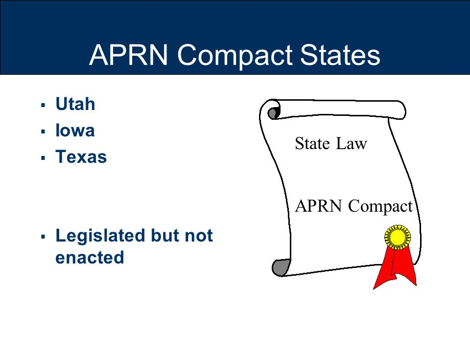 APRN Compact States Utah Iowa Texas Legislated but not enacted State Law APRN Compact