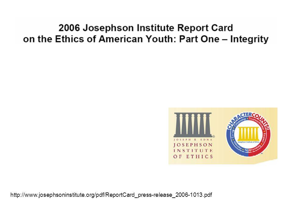 http://www.josephsoninstitute.org/pdf/ReportCard_press-release_2006-1013.pdf