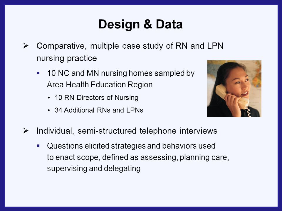 Design & Data Comparative, multiple case study of RN and LPN nursing practice 10 NC and MN nursing homes sampled by Area Health Education Region 10 RN Directors of Nursing 34 Additional RNs and LPNs Individual, semi-structured telephone interviews Questions elicited strategies and behaviors used to enact scope, defined as assessing, planning care, supervising and delegating
