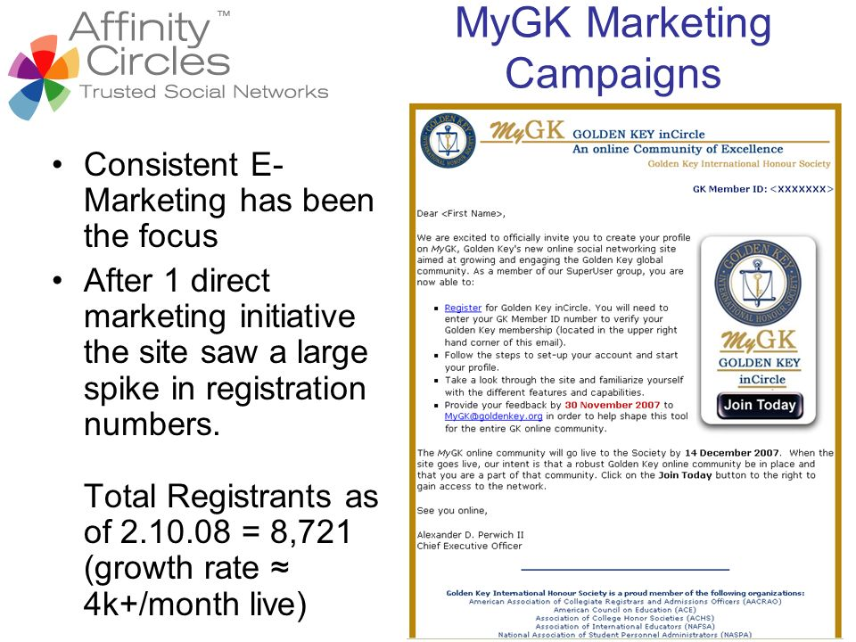 MyGK Marketing Campaigns Consistent E- Marketing has been the focus After 1 direct marketing initiative the site saw a large spike in registration num