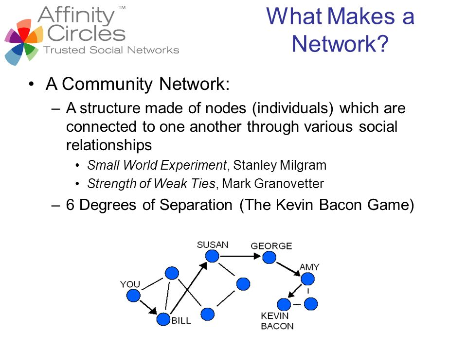 What Makes a Network? A Community Network: –A structure made of nodes (individuals) which are connected to one another through various social relation
