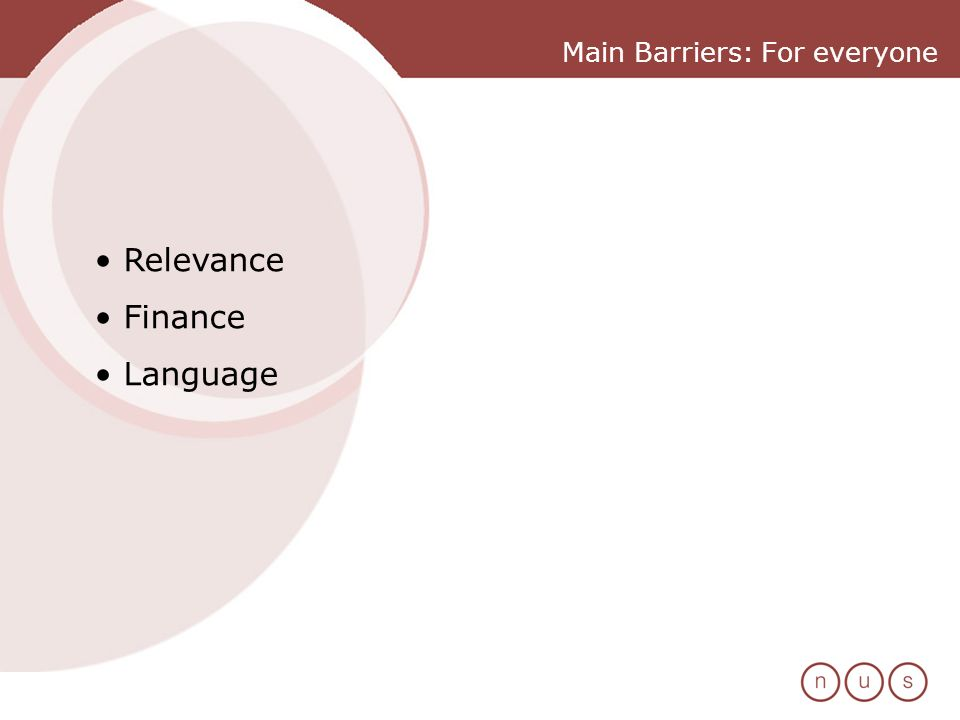 Main Barriers: For everyone Relevance Finance Language