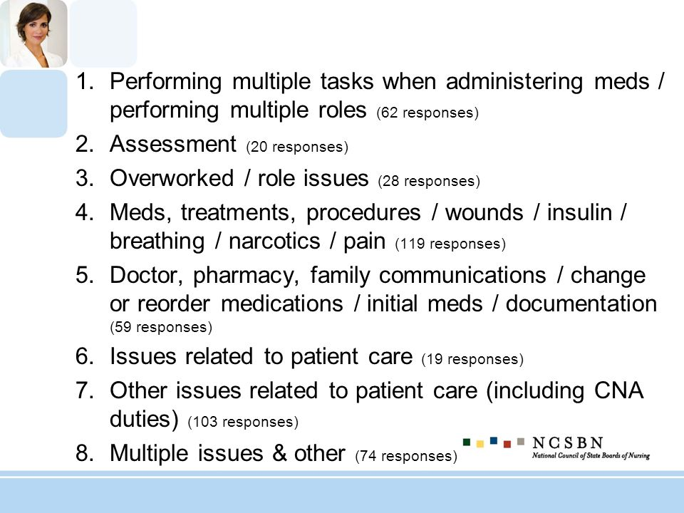 1.Performing multiple tasks when administering meds / performing multiple roles (62 responses) 2.Assessment (20 responses) 3.Overworked / role issues