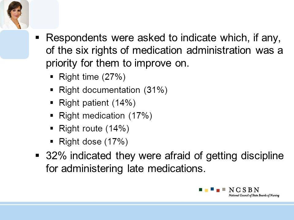 Respondents were asked to indicate which, if any, of the six rights of medication administration was a priority for them to improve on. Right time (27