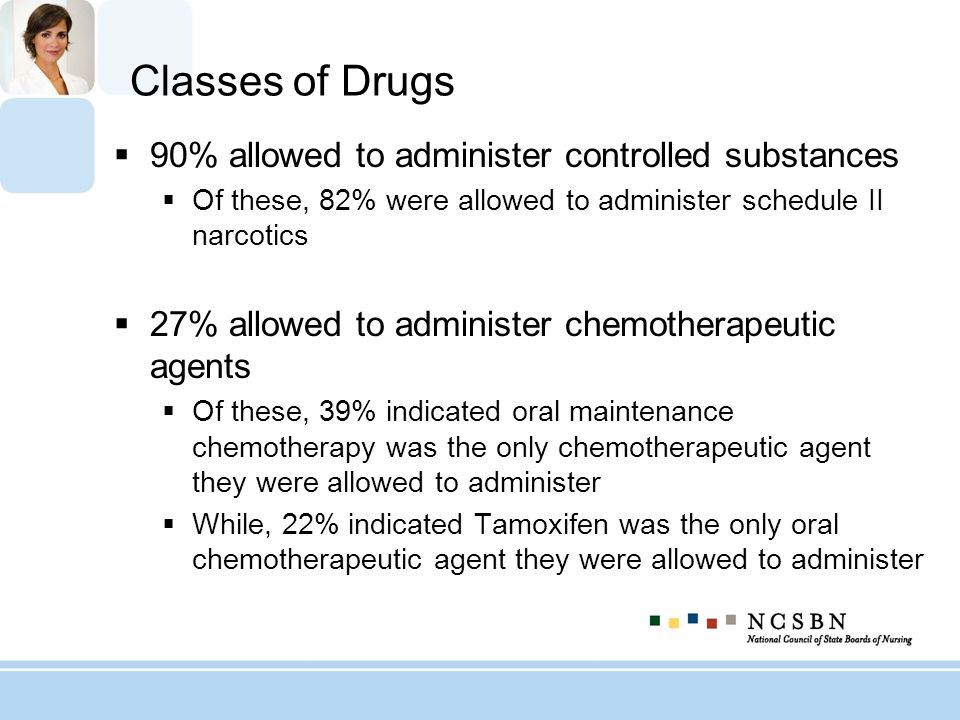 Classes of Drugs 90% allowed to administer controlled substances Of these, 82% were allowed to administer schedule II narcotics 27% allowed to adminis