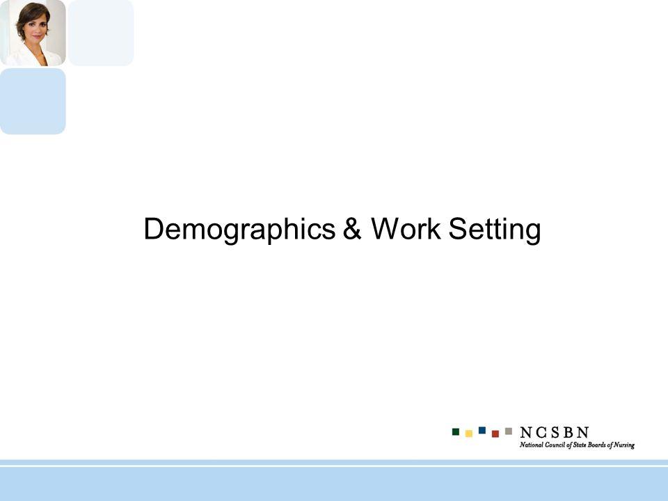 Demographics & Work Setting