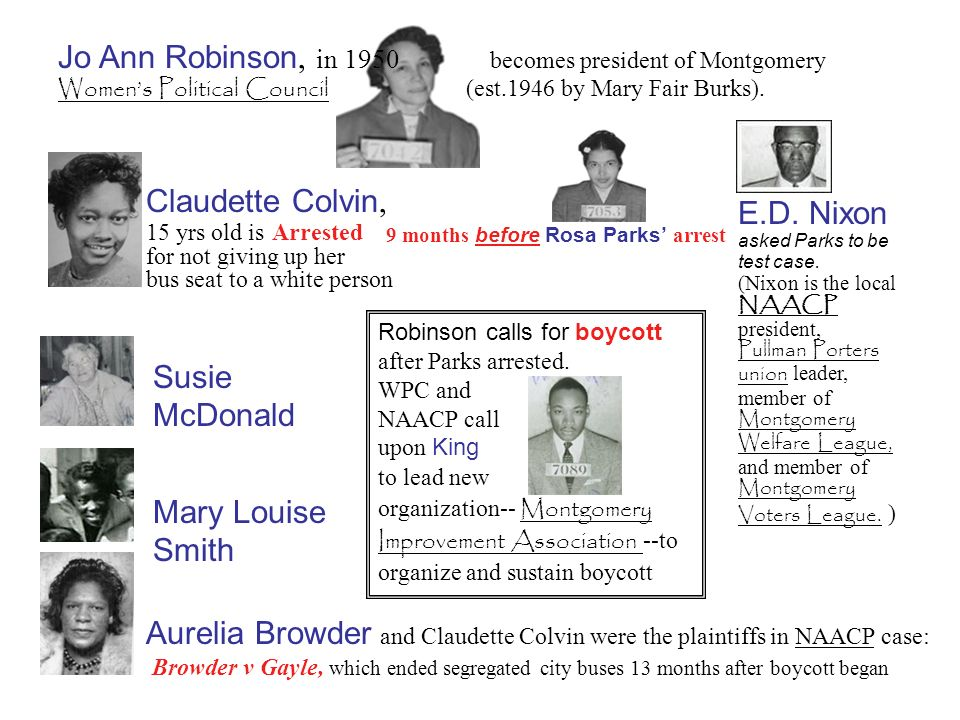 Jo Ann Robinson, in 1950 becomes president of Montgomery Womens Political Council (est.1946 by Mary Fair Burks).