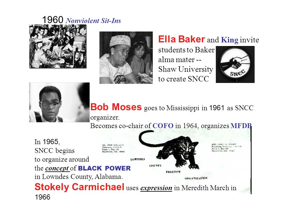 1960 Nonviolent Sit-Ins Ella Baker and King invite students to Bakers alma mater -- Shaw University to create SNCC Bob Moses goes to Mississippi in 19