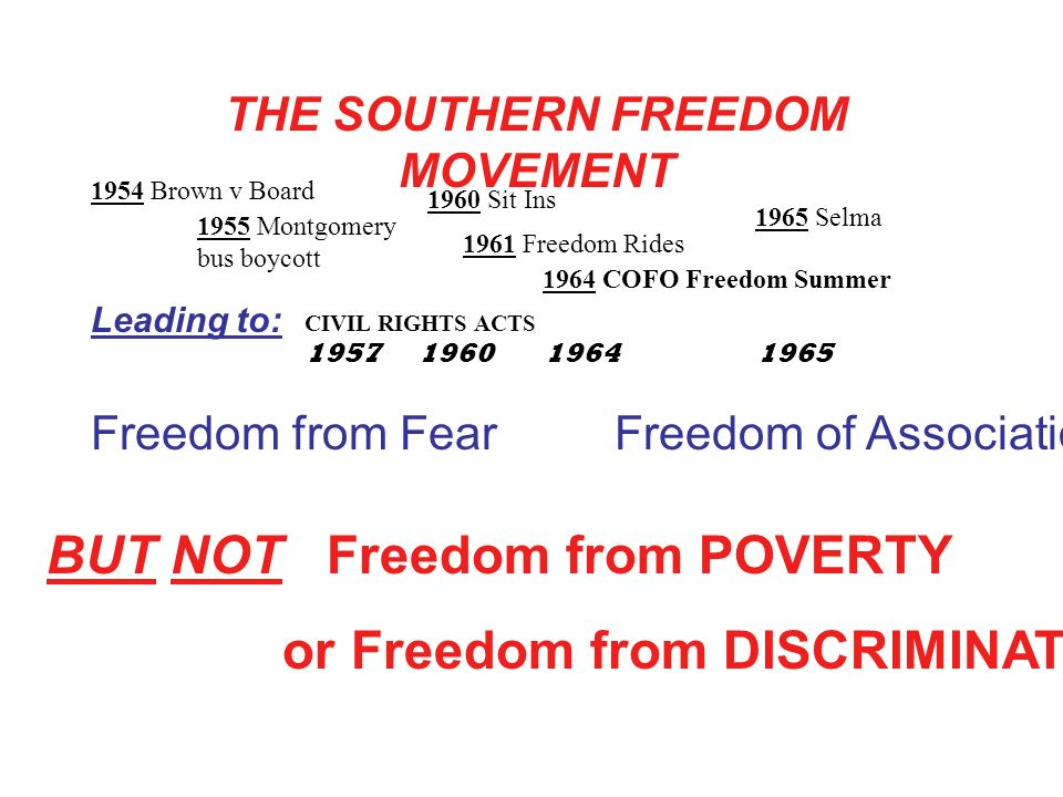 THE SOUTHERN FREEDOM MOVEMENT 1960 Sit Ins 1955 Montgomery bus boycott 1965 Selma 1964 COFO Freedom Summer 1961 Freedom Rides 1954 Brown v Board Leading to: CIVIL RIGHTS ACTS Freedom from Fear Freedom of Association BUT NOT Freedom from POVERTY or Freedom from DISCRIMINATION