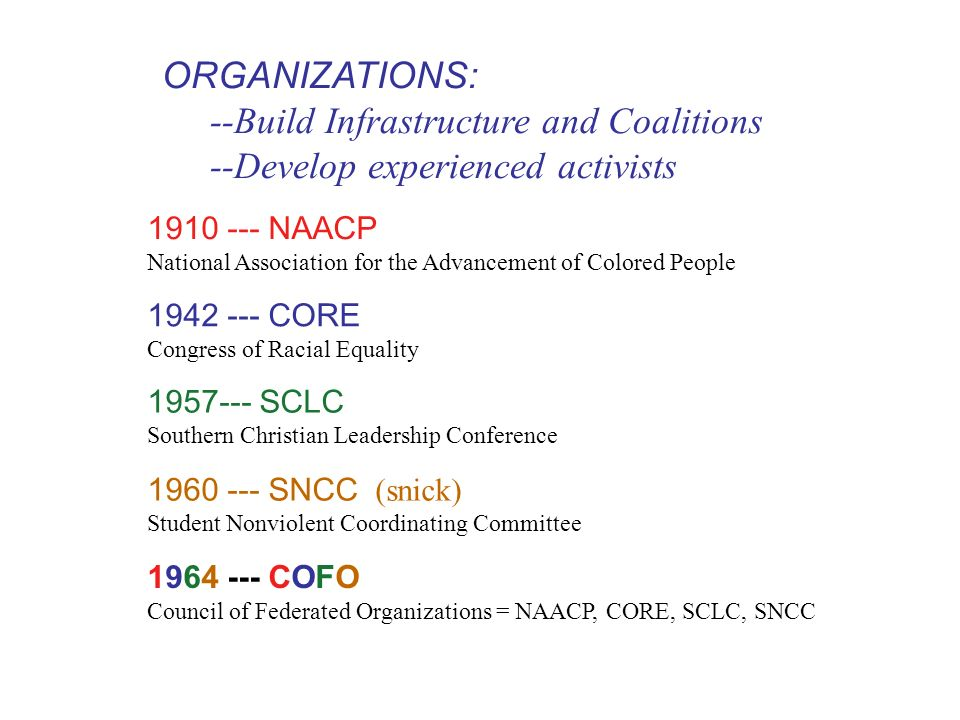 ORGANIZATIONS: --Build Infrastructure and Coalitions --Develop experienced activists NAACP National Association for the Advancement of Colored People CORE Congress of Racial Equality SCLC Southern Christian Leadership Conference SNCC (snick) Student Nonviolent Coordinating Committee COFO Council of Federated Organizations = NAACP, CORE, SCLC, SNCC