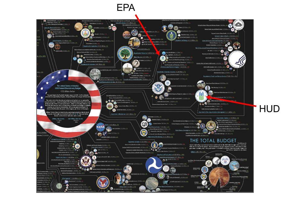 EPA HUD