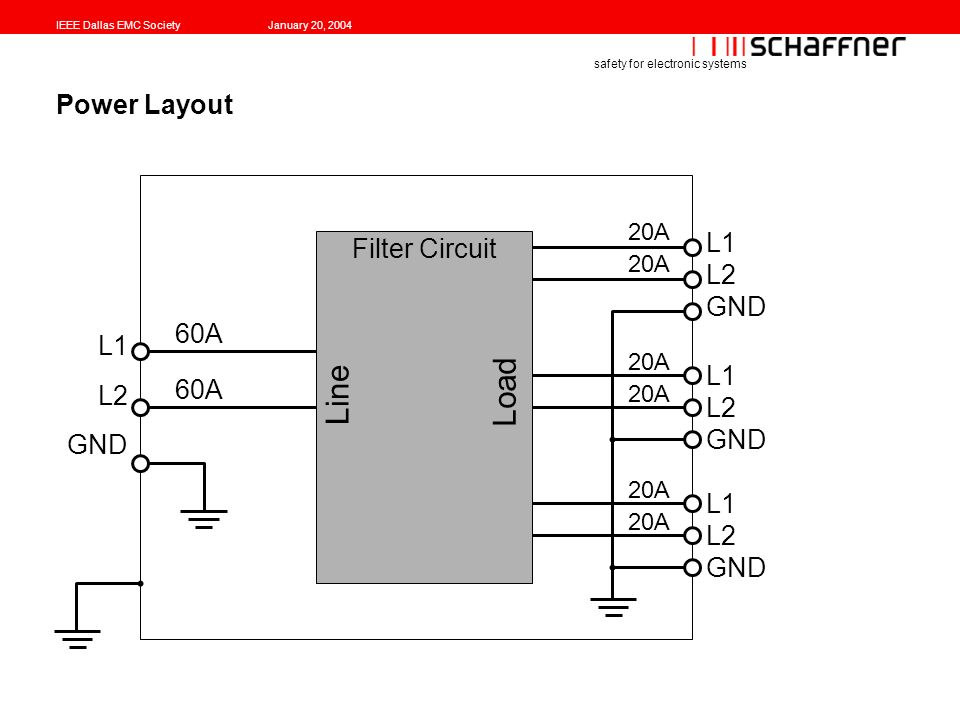 IEEE Dallas EMC SocietyJanuary 20, 2004 safety for electronic systems Power Layout Filter Circuit Line Load L1 L2 GND L1 L2 GND L1 L2 GND L1 L2 GND 60A 20A