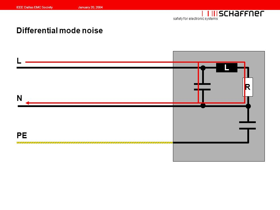 IEEE Dallas EMC SocietyJanuary 20, 2004 safety for electronic systems Differential mode noise R L L N PE