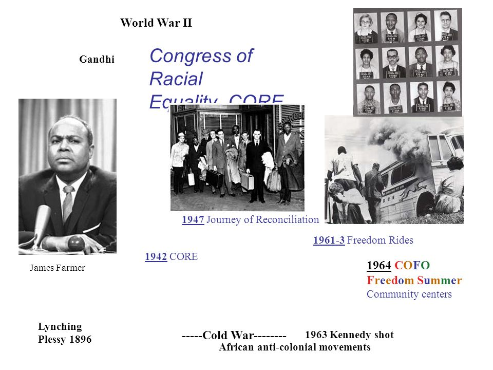 World War II -----Cold War-------- 1942 CORE Lynching Plessy 1896 Gandhi 1961-3 Freedom Rides 1963 Kennedy shot 1964 COFO Freedom Summer Community centers African anti-colonial movements Congress of Racial Equality CORE 1947 Journey of Reconciliation James Farmer