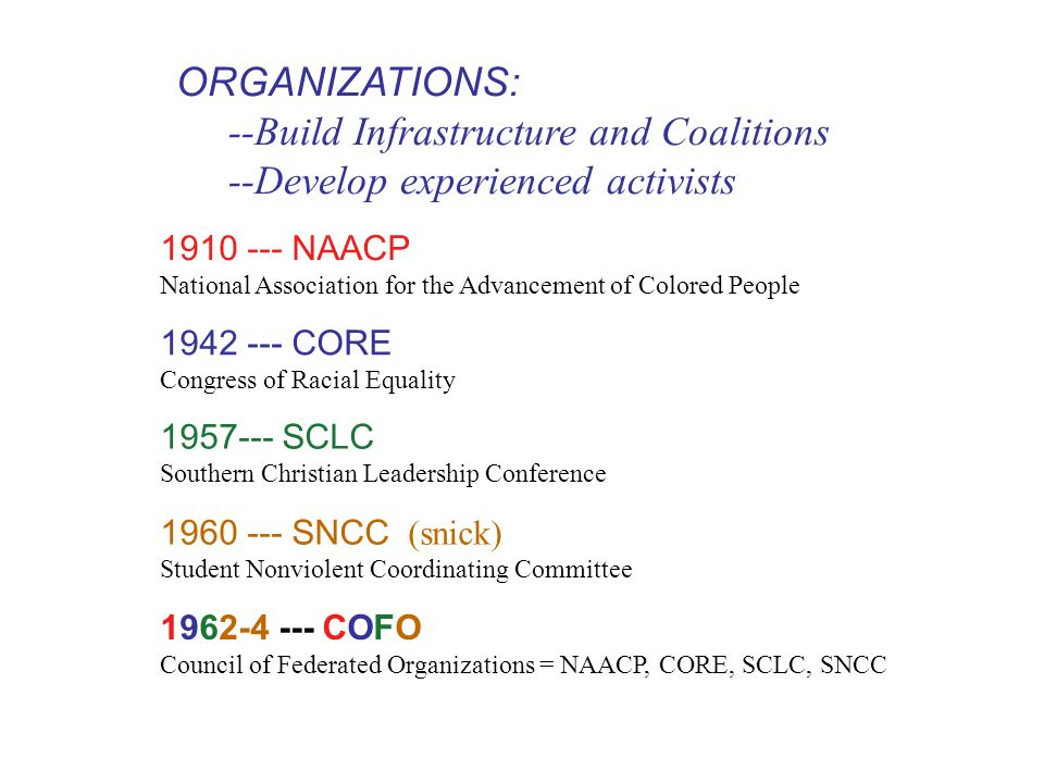 ORGANIZATIONS: --Build Infrastructure and Coalitions --Develop experienced activists 1910 --- NAACP National Association for the Advancement of Colored People 1942 --- CORE Congress of Racial Equality 1957--- SCLC Southern Christian Leadership Conference 1960 --- SNCC (snick) Student Nonviolent Coordinating Committee 1962-4 --- COFO Council of Federated Organizations = NAACP, CORE, SCLC, SNCC