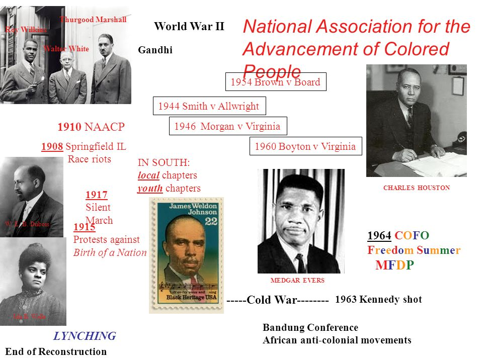 World War II -----Cold War-------- 1910 NAACP 1964 COFO Freedom Summer MFDP 1908 Springfield IL Race riots End of Reconstruction Gandhi IN SOUTH: local chapters youth chapters 1963 Kennedy shot Bandung Conference African anti-colonial movements National Association for the Advancement of Colored People 1954 Brown v Board 1944 Smith v Allwright 1946 Morgan v Virginia 1917 Silent March 1915 Protests against Birth of a Nation LYNCHING 1960 Boyton v Virginia Thurgood Marshall Roy Wilkins Walter White W.