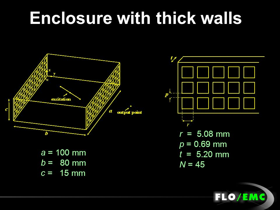 Enclosure with thick walls a = 100 mm b = 80 mm c = 15 mm r = 5.08 mm p = 0.69 mm t = 5.20 mm N = 45