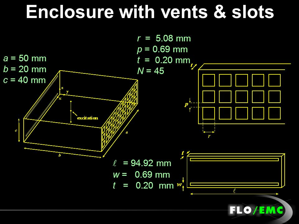 Enclosure with vents & slots a = 50 mm b = 20 mm c = 40 mm = 94.92 mm w = 0.69 mm t = 0.20 mm r = 5.08 mm p = 0.69 mm t = 0.20 mm N = 45