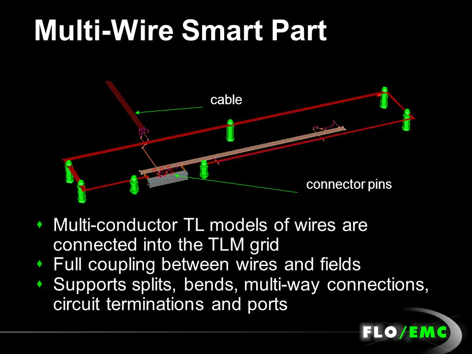 Multi-Wire Smart Part Compact vent model sMulti-conductor TL models of wires are connected into the TLM grid sFull coupling between wires and fields s