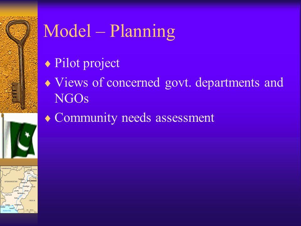 Model – Planning Pilot project Views of concerned govt.