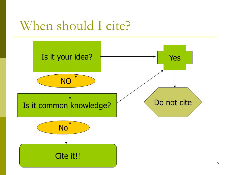 9 When should I cite? Is it your idea? NO Do not cite Is it common knowledge? No Yes Cite it!!