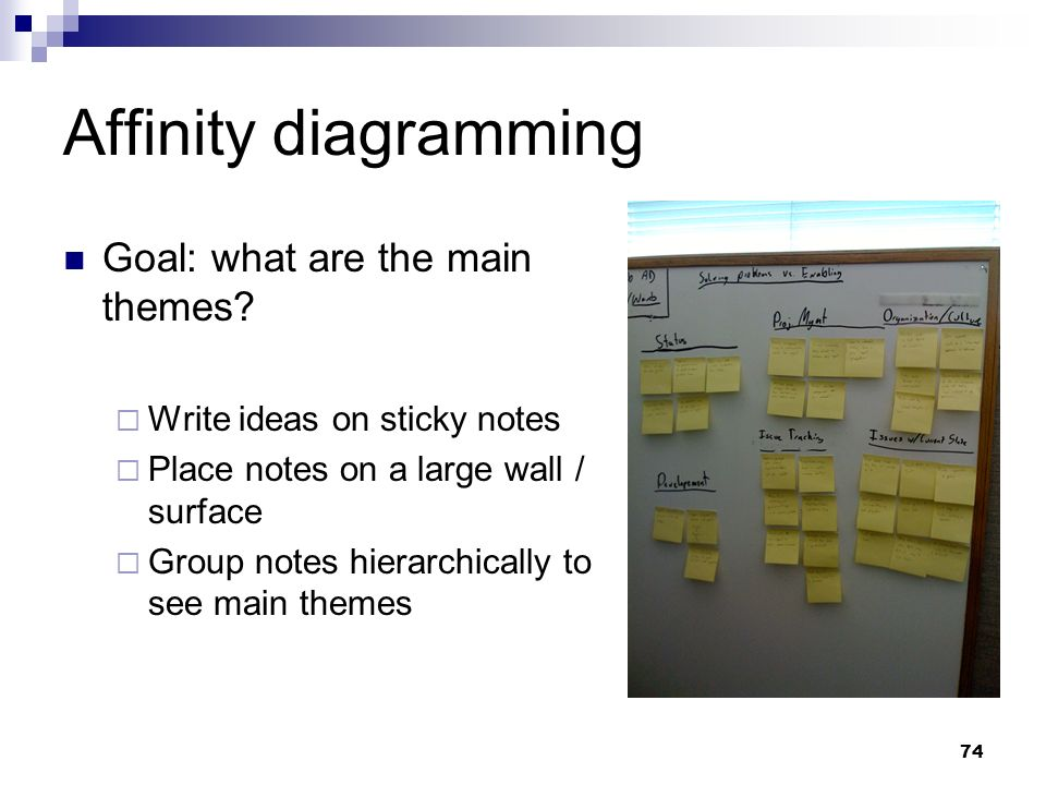 Affinity diagramming Goal: what are the main themes? Write ideas on sticky notes Place notes on a large wall / surface Group notes hierarchically to s