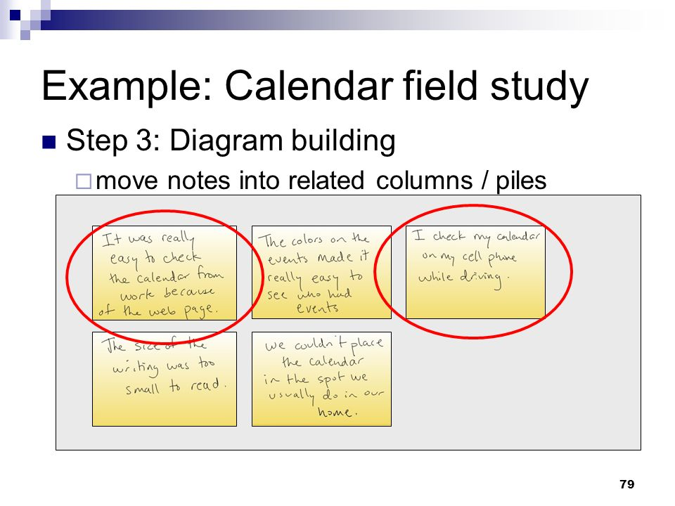 Example: Calendar field study Step 3: Diagram building move notes into related columns / piles 79