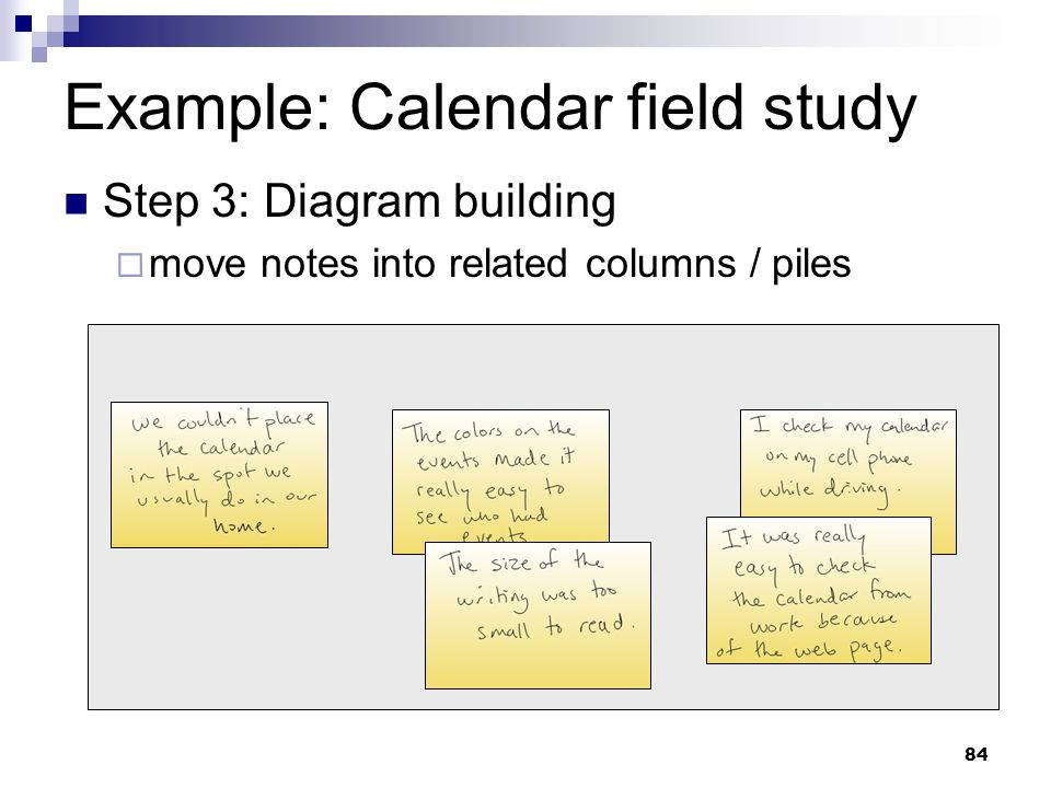 Example: Calendar field study Step 3: Diagram building move notes into related columns / piles 84